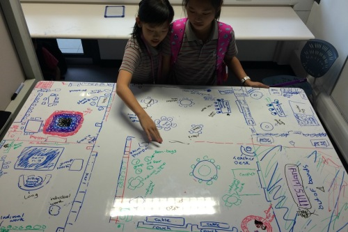 Year 6 Learning Spaces 2